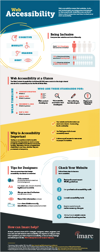 imarc-accessibliity-infographic-thumbnail